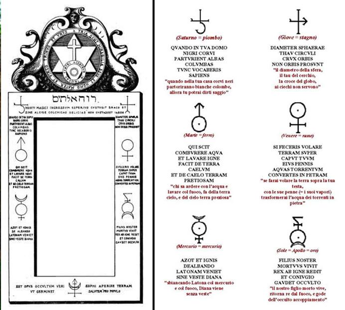 Simboli Incisi sulla Porta Alchemica